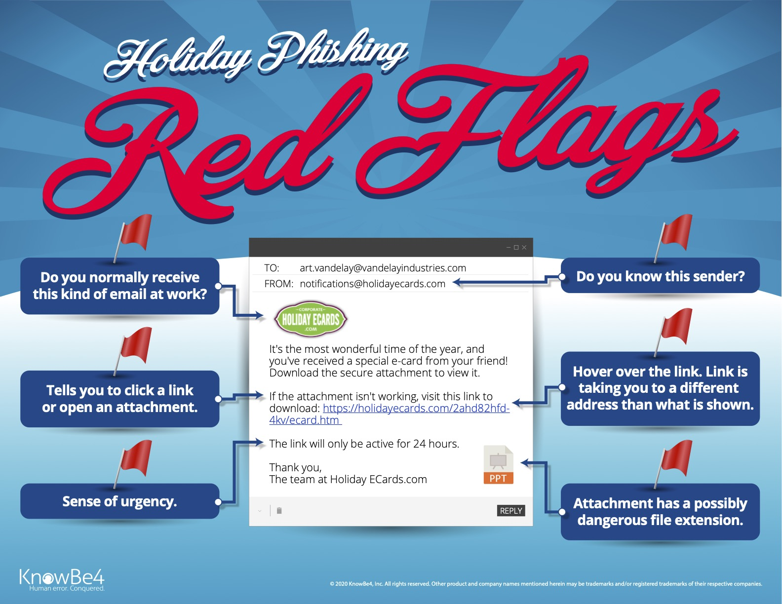 Cybersecurity Tips: Holiday Phishing Red Flags